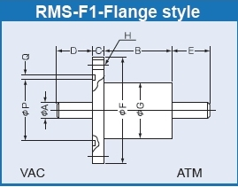 Flange Mount Details about  /Rigaku RMS-F2-12 10C-9020-K040 Solid Shaft Metric Feedthrough